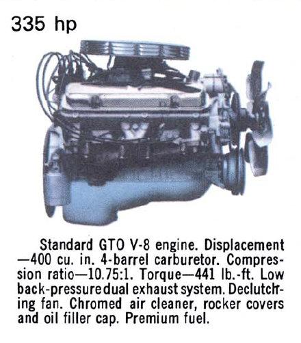 GTO Engine and Mechanicals Installation