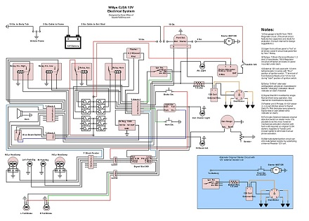 Willys CJ3a CJ2a wiring schematic 12 volt conversion